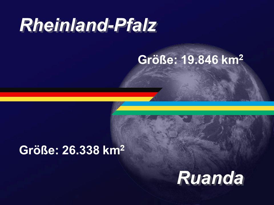 Rheinland-Pfalz Ruanda Einwohner: 4.000.000 Einwohner: 6.400.000
