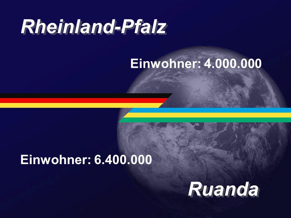 Rheinland-Pfalz Ruanda Hauptstadt: Mainz - 183.000 Einwohner Hauptstadt: Kigali - 234.000 Einwohner