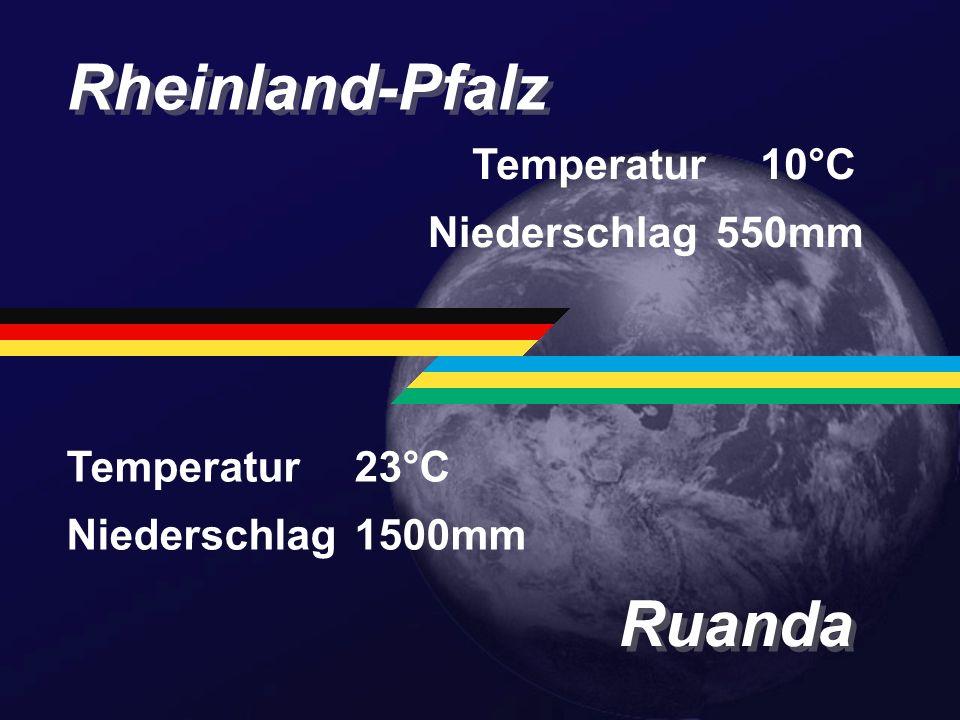 Rheinland-Pfalz Ruanda Temperatur 10°C Temperatur23°C Niederschlag550mm Niederschlag1500mm