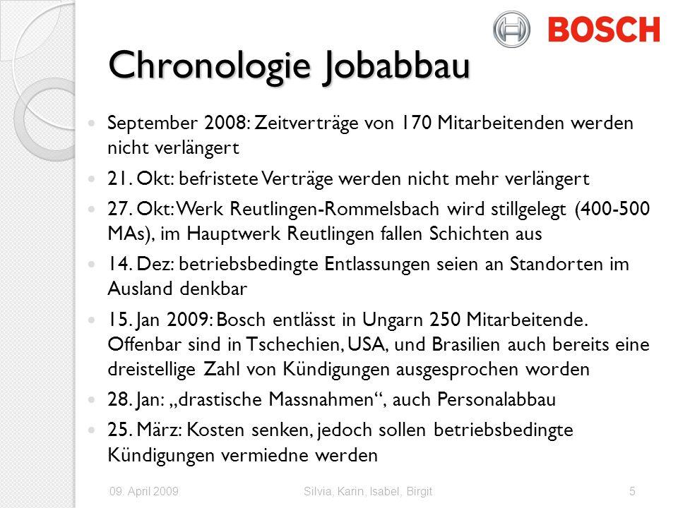 Chronologie Externe Krisenkommunikation - Wer.-Instrument.
