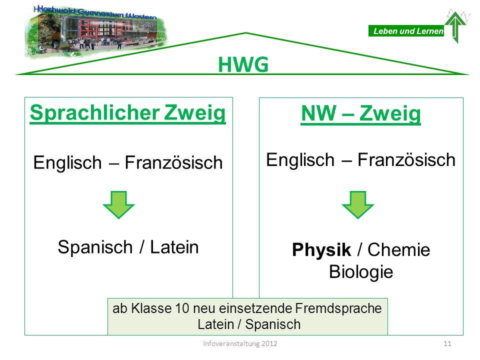 HWG Leben und Lernen 11Infoveranstaltung 2012 Sprachlicher Zweig Englisch – Französisch Spanisch / Latein NW – Zweig Englisch – Französisch Physik / C