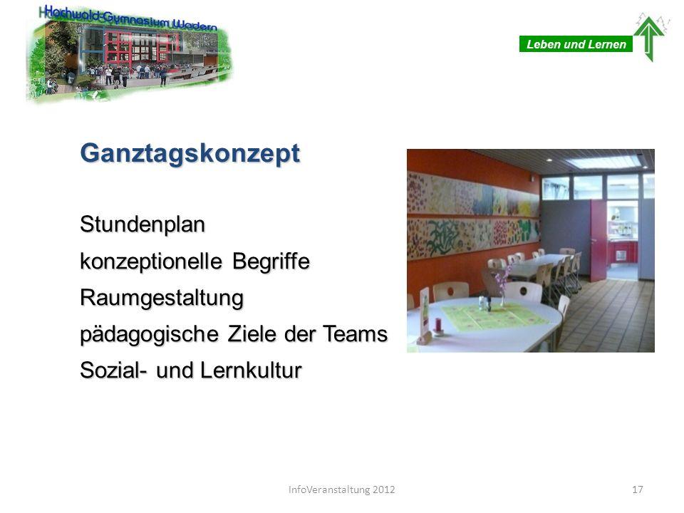 Leben und Lernen Ganztagskonzept Stundenplan konzeptionelle Begriffe Raumgestaltung pädagogische Ziele der Teams Sozial- und Lernkultur 17InfoVeransta