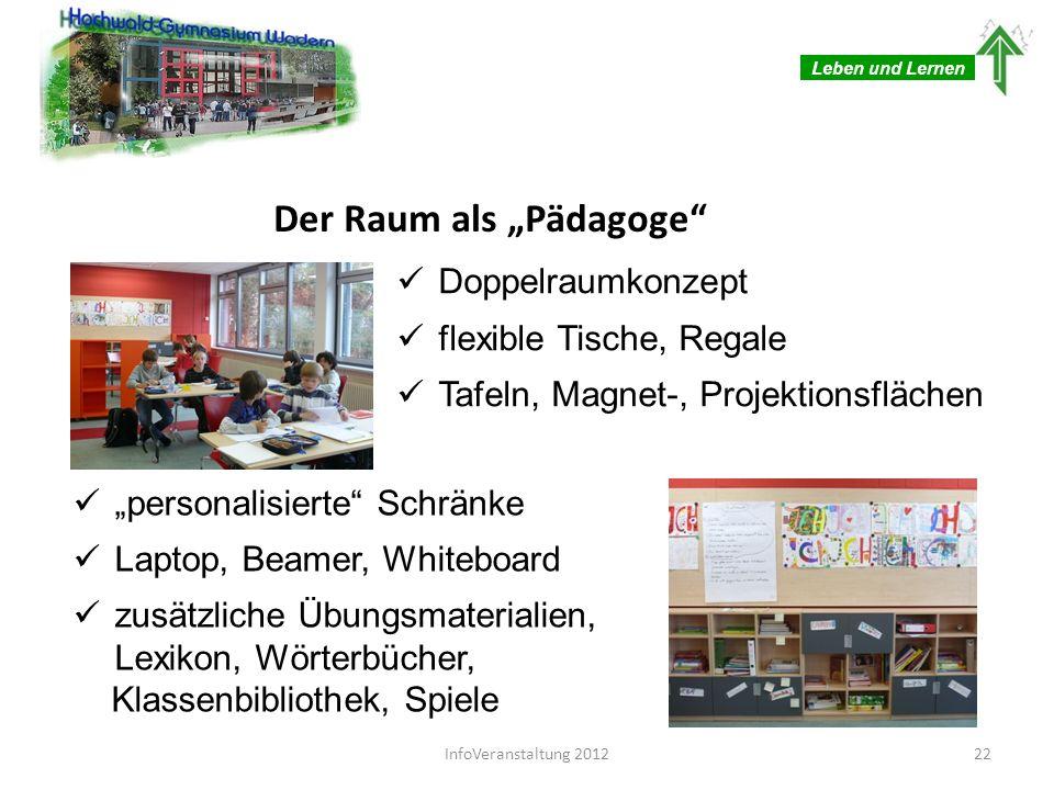 Leben und Lernen Der Raum als Pädagoge Doppelraumkonzept flexible Tische, Regale Tafeln, Magnet-, Projektionsflächen personalisierte Schränke Laptop,
