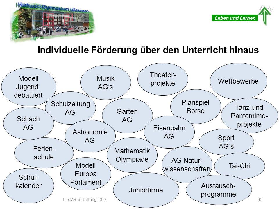 Leben und Lernen Individuelle Förderung über den Unterricht hinaus Modell Jugend debattiert Modell Europa Parlament Theater- projekte Planspiel Börse