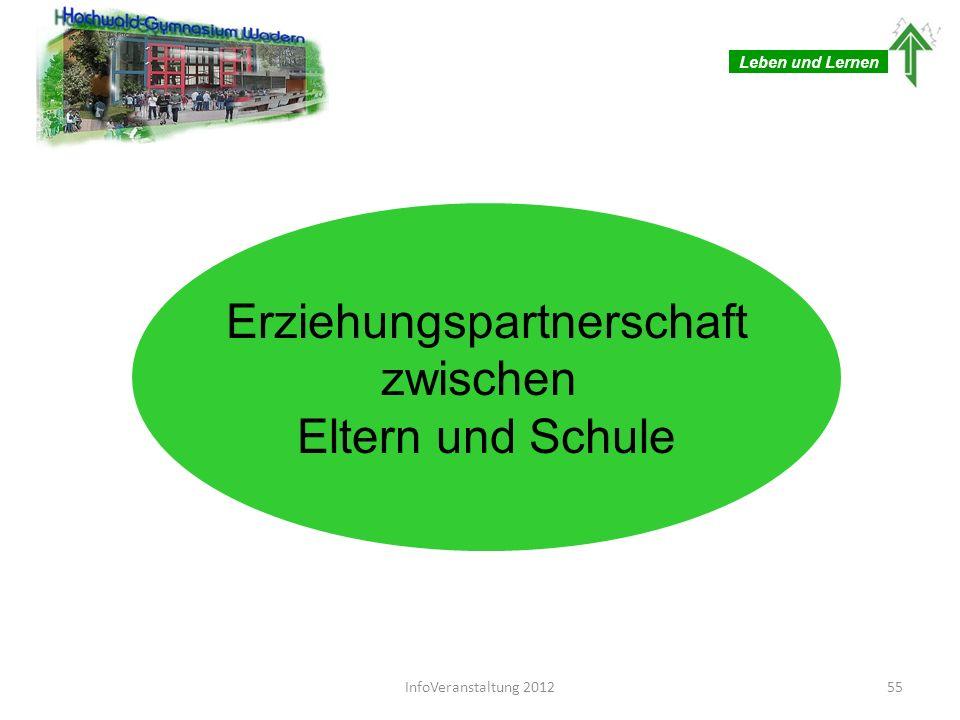 Leben und Lernen Erziehungspartnerschaft zwischen Eltern und Schule 55InfoVeranstaltung 2012