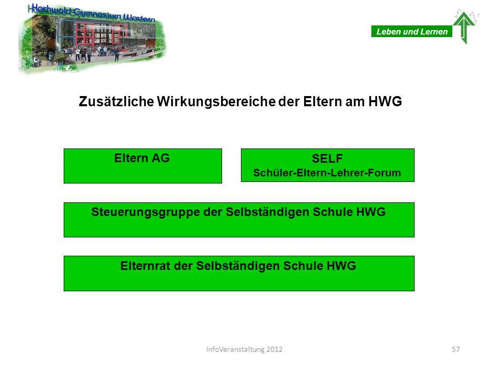 Leben und Lernen Zusätzliche Wirkungsbereiche der Eltern am HWG Eltern AG SELF Schüler-Eltern-Lehrer-Forum Steuerungsgruppe der Selbständigen Schule H