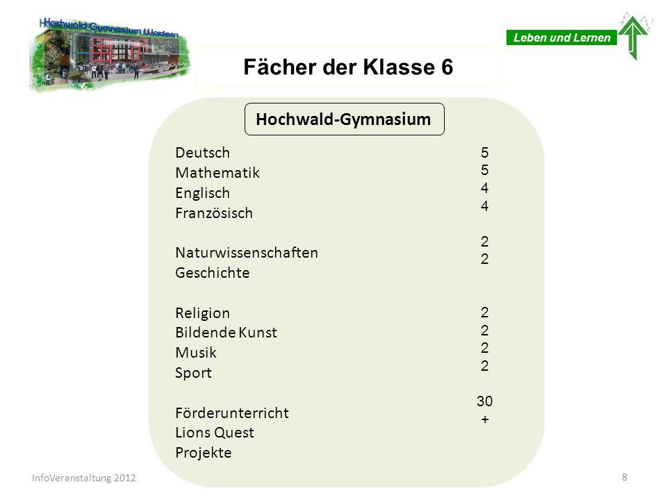 Fächer der Klasse 6 Leben und Lernen Deutsch Mathematik Englisch Französisch Naturwissenschaften Geschichte Religion Bildende Kunst Musik Sport Förder