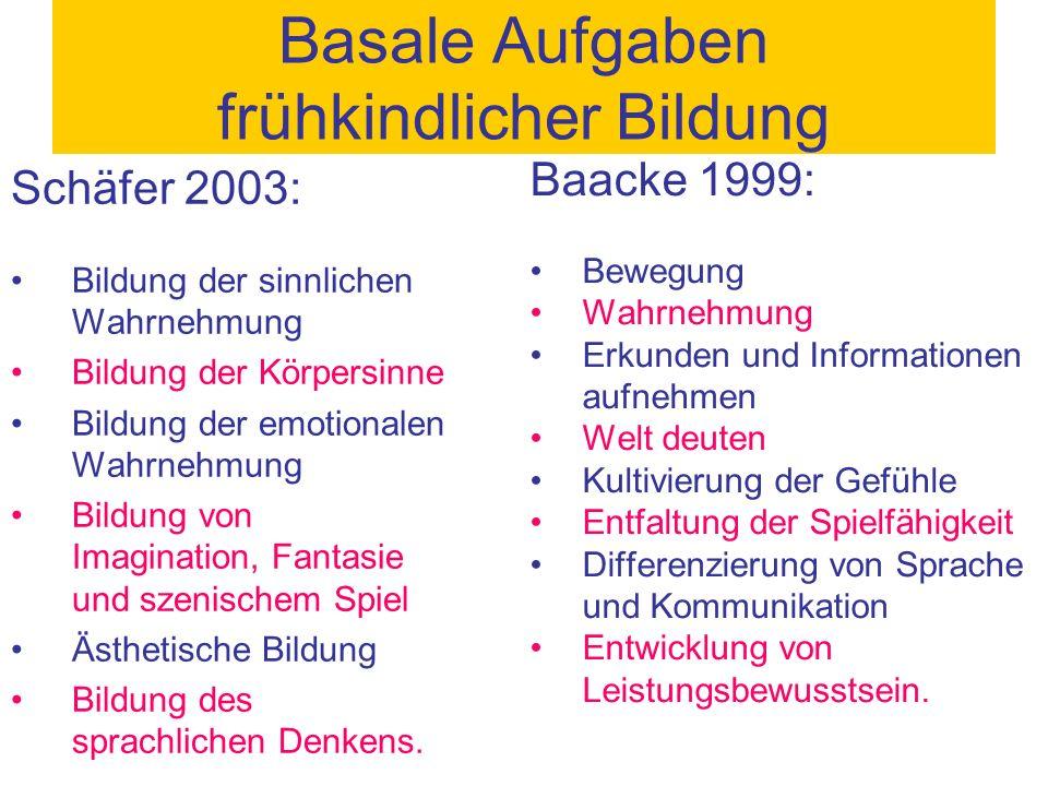 Basale Aufgaben frühkindlicher Bildung Schäfer 2003: Bildung der sinnlichen Wahrnehmung Bildung der Körpersinne Bildung der emotionalen Wahrnehmung Bi