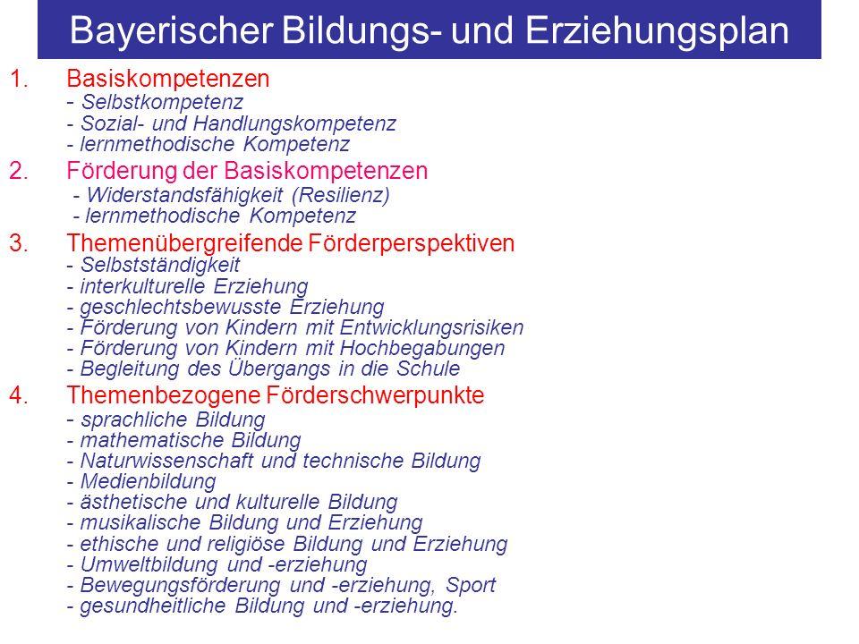 Bayerischer Bildungs- und Erziehungsplan 1.Basiskompetenzen - Selbstkompetenz - Sozial- und Handlungskompetenz - lernmethodische Kompetenz 2.Förderung