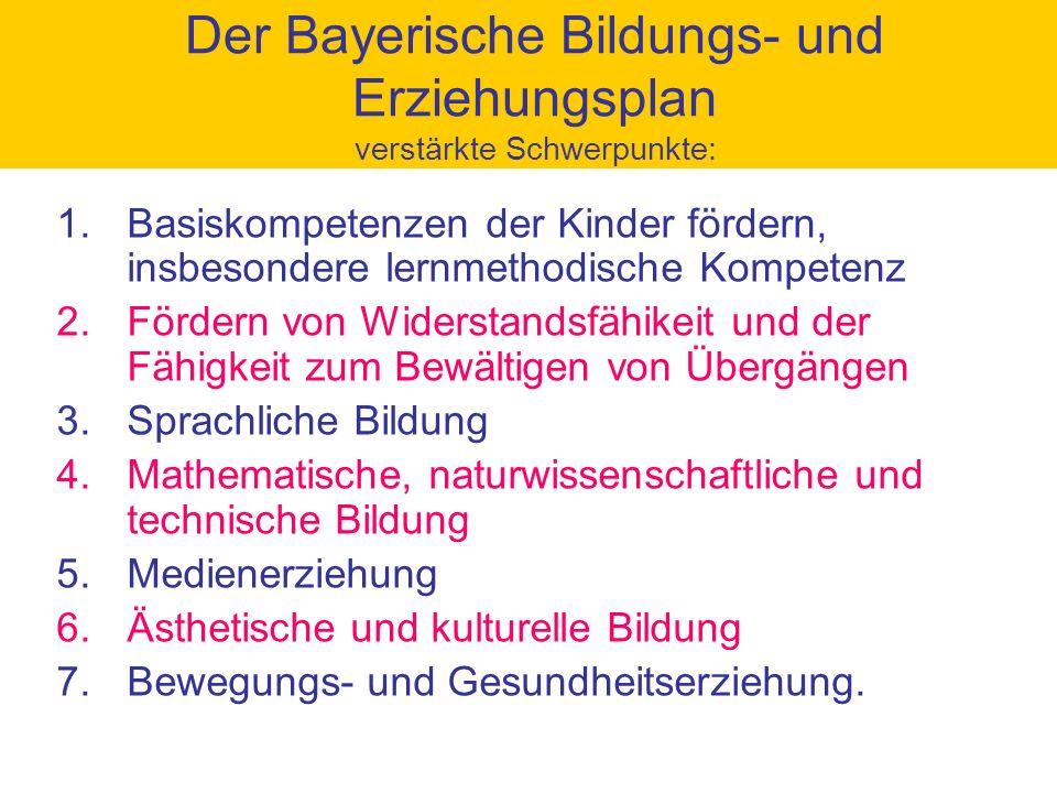 Der Bayerische Bildungs- und Erziehungsplan verstärkte Schwerpunkte: 1.Basiskompetenzen der Kinder fördern, insbesondere lernmethodische Kompetenz 2.F
