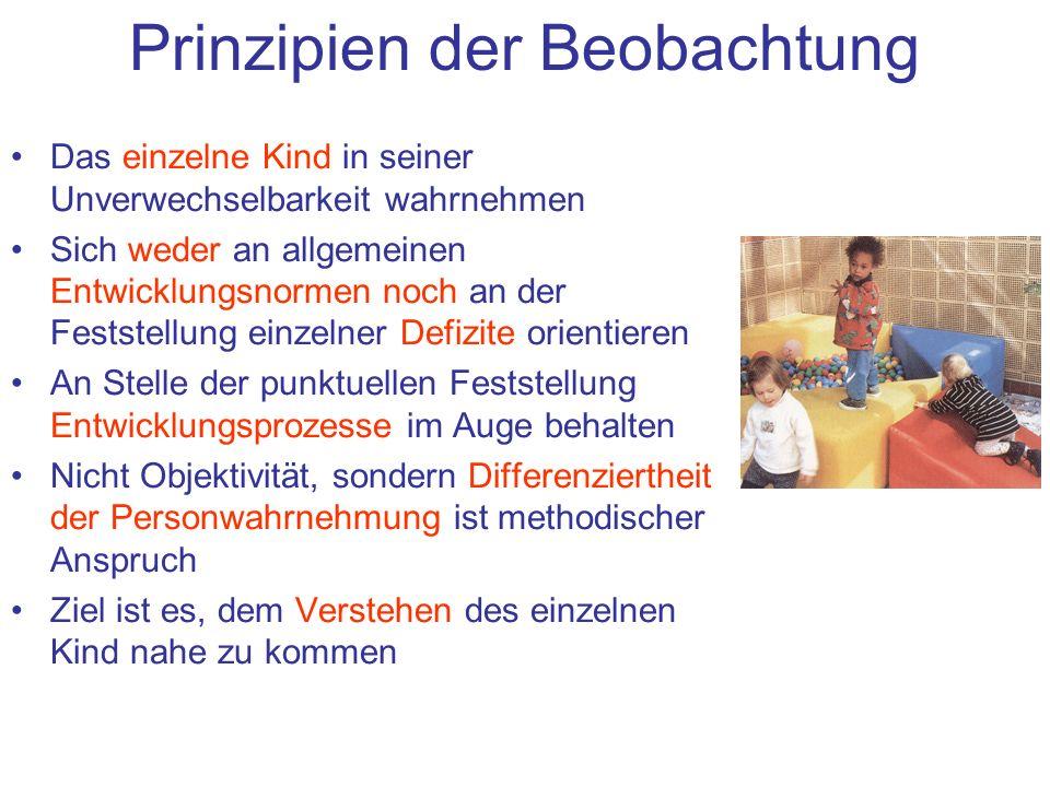 Prinzipien der Beobachtung Das einzelne Kind in seiner Unverwechselbarkeit wahrnehmen Sich weder an allgemeinen Entwicklungsnormen noch an der Festste