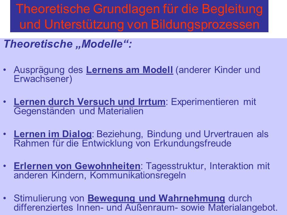 Theoretische Grundlagen für die Begleitung und Unterstützung von Bildungsprozessen Theoretische Modelle: Ausprägung des Lernens am Modell (anderer Kin