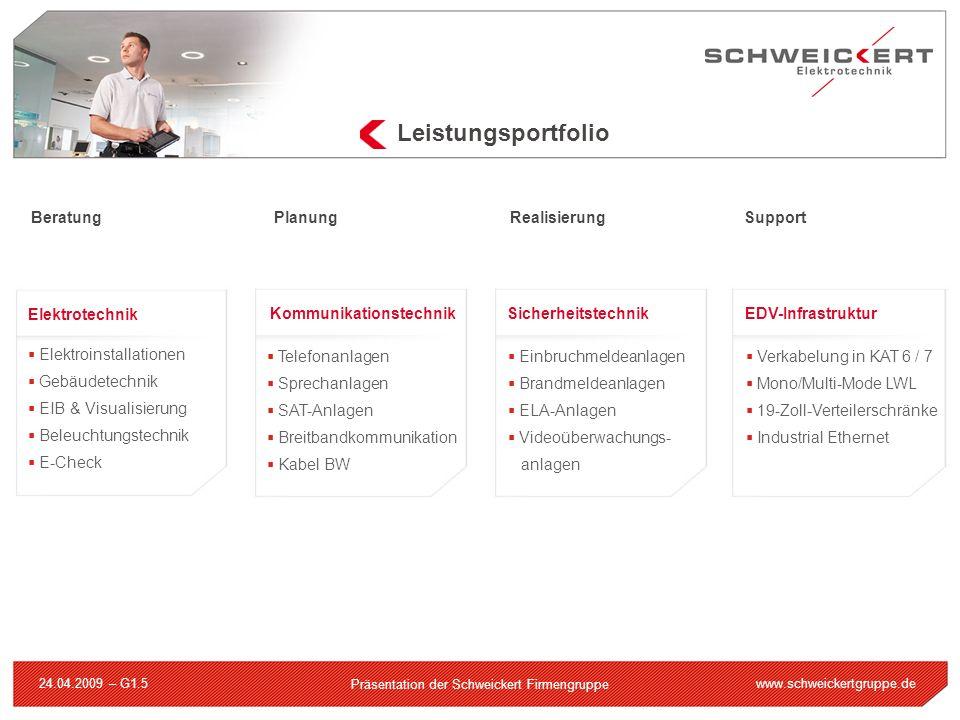 www.schweickertgruppe.de Präsentation der Schweickert Firmengruppe 24.04.2009 – G1.5 Leistungsportfolio Beratung Planung Realisierung Support Elektrot