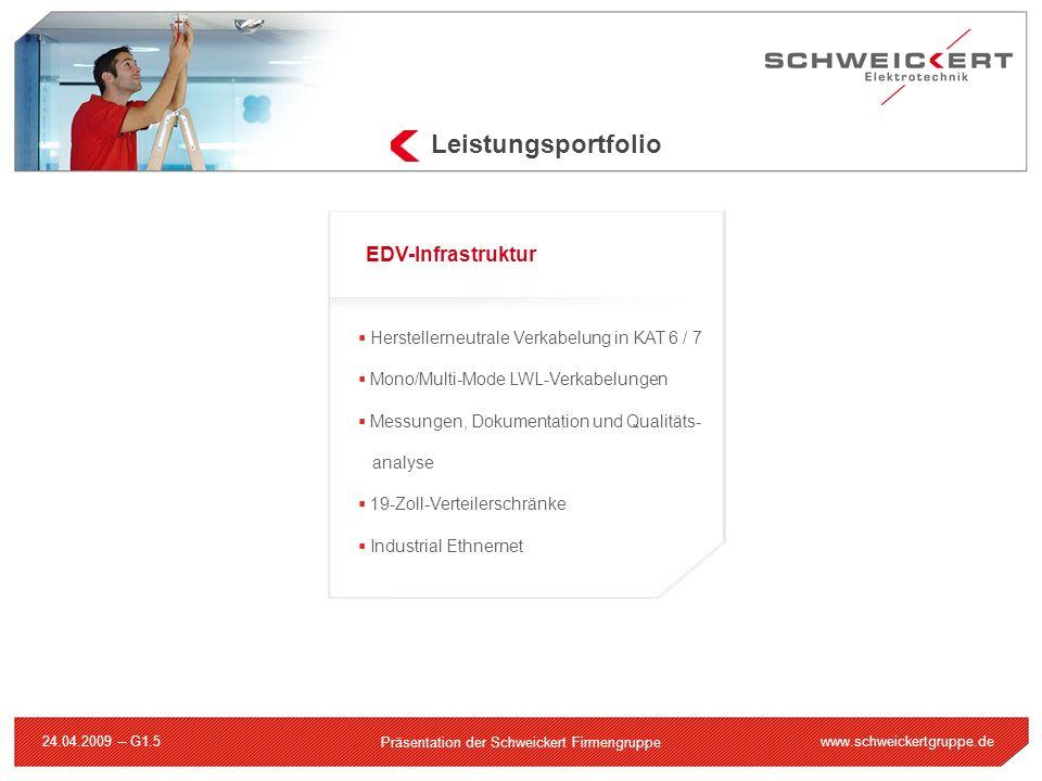 www.schweickertgruppe.de Präsentation der Schweickert Firmengruppe 24.04.2009 – G1.5 Leistungsportfolio Herstellerneutrale Verkabelung in KAT 6 / 7 Mo
