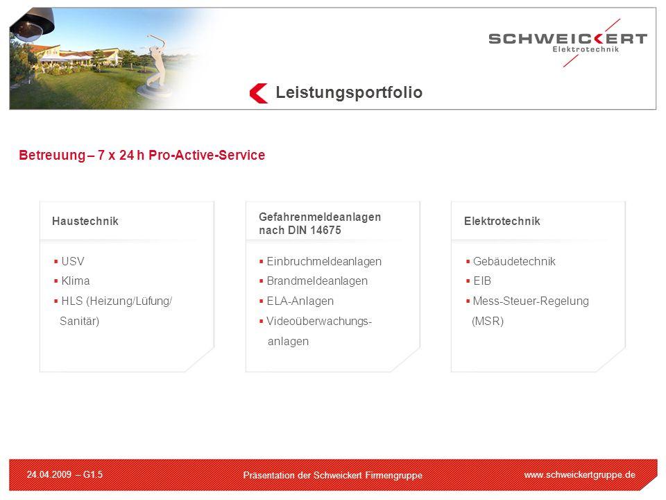 www.schweickertgruppe.de Präsentation der Schweickert Firmengruppe 24.04.2009 – G1.5 Leistungsportfolio Betreuung – 7 x 24 h Pro-Active-Service USV Kl