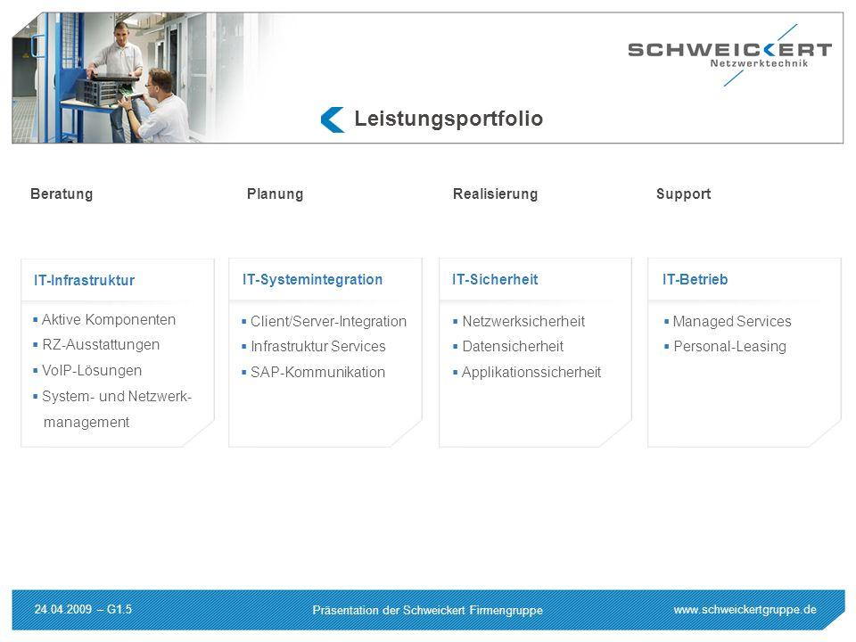 www.schweickertgruppe.de Präsentation der Schweickert Firmengruppe 24.04.2009 – G1.5 Leistungsportfolio IT-Infrastruktur Aktive Komponenten RZ-Ausstat