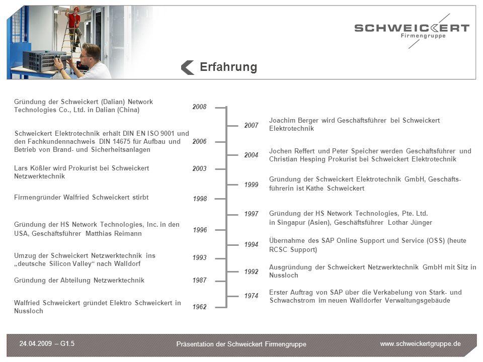 www.schweickertgruppe.de Präsentation der Schweickert Firmengruppe 24.04.2009 – G1.5 Erfahrung 1974 Erster Auftrag von SAP über die Verkabelung von St