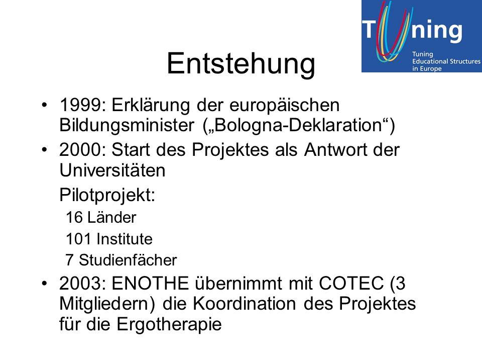 Entstehung 1999: Erklärung der europäischen Bildungsminister (Bologna-Deklaration) 2000: Start des Projektes als Antwort der Universitäten Pilotprojek