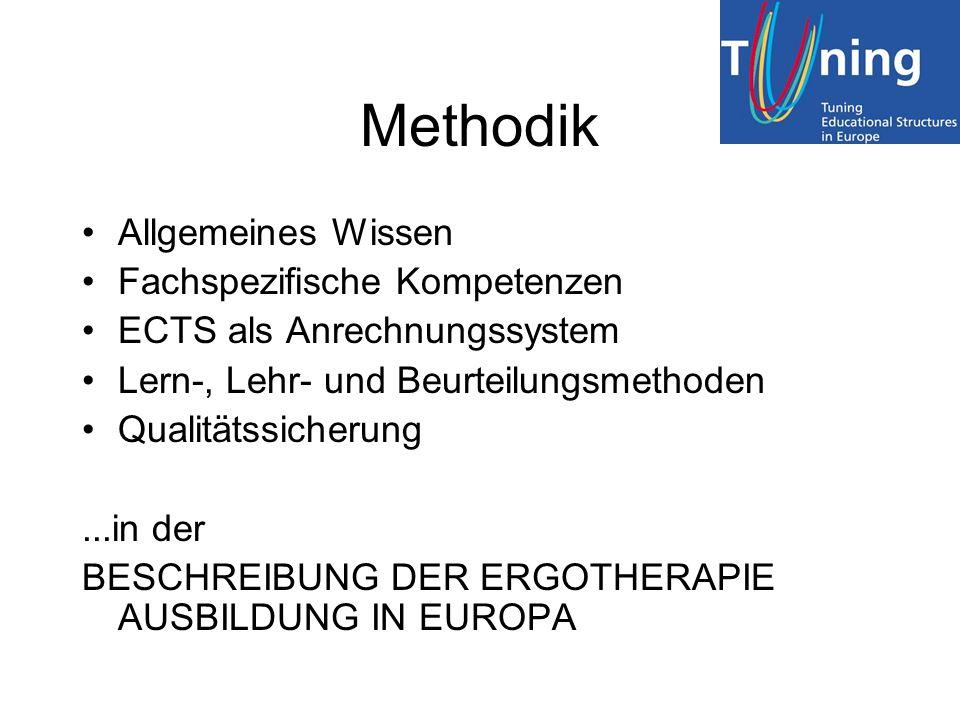 Methodik Allgemeines Wissen Fachspezifische Kompetenzen ECTS als Anrechnungssystem Lern-, Lehr- und Beurteilungsmethoden Qualitätssicherung...in der B