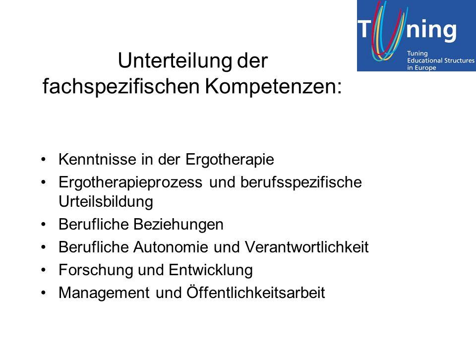 Kommentare Facharzt für Psychiatrie: (zu Nr.18) Berufsrelevante Bedürfnisse, z.B.