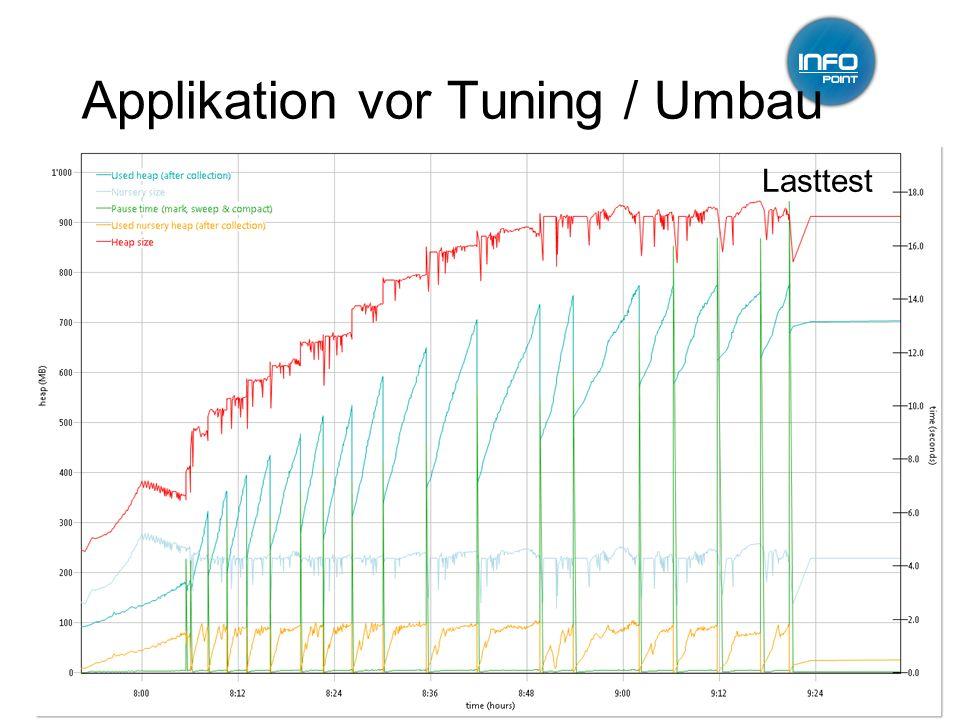 Applikation vor Tuning / Umbau 12.01.2011GC-Tuning, Infopoint, Jörg Wüthrich10 Lasttest