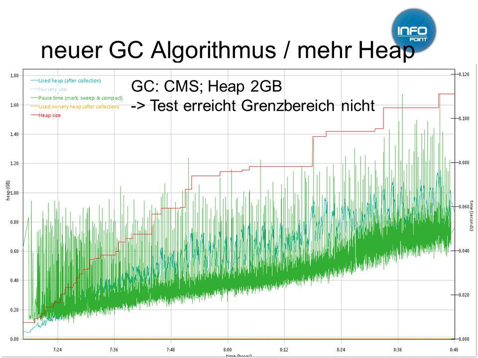 12.01.2011GC-Tuning, Infopoint, Jörg Wüthrich13 neuer GC Algorithmus / mehr Heap GC: CMS; Heap 2GB -> Test erreicht Grenzbereich nicht