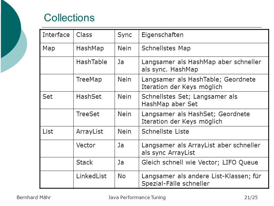 Bernhard MährJava Performance Tuning21/25 Collections InterfaceClassSyncEigenschaften MapHashMapNeinSchnellstes Map HashTableJaLangsamer als HashMap aber schneller als sync.