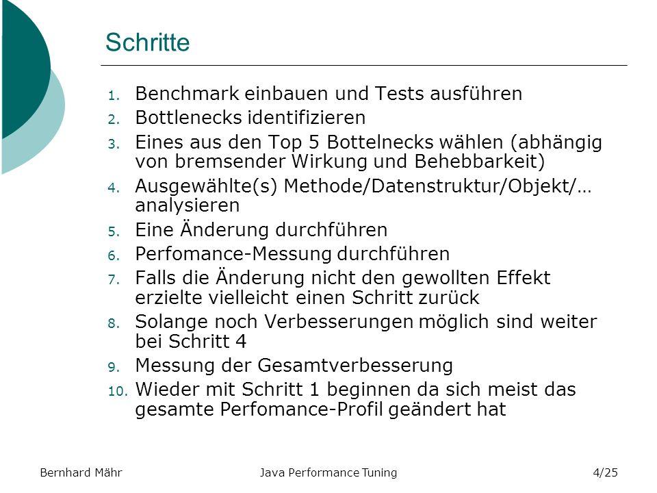 Bernhard MährJava Performance Tuning4/25 Schritte 1.