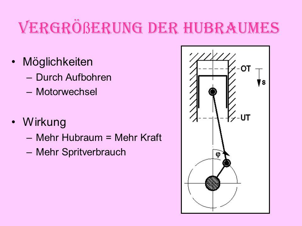 Vergrö ß erung der Hubraumes Möglichkeiten –Durch Aufbohren –Motorwechsel Wirkung –Mehr Hubraum = Mehr Kraft –Mehr Spritverbrauch