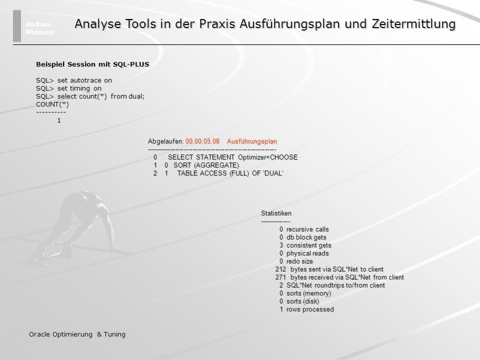 Andreas Widmann Oracle Optimierung & Tuning select count(*) from action where upper(ac_name) = HUGO Optimierung & Tuningbeispiele – Warum werden vorhandene Indizes nicht verwendet ?.
