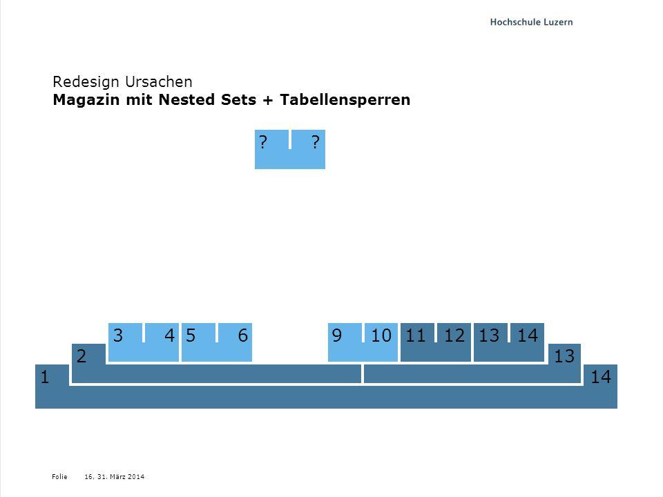 Folie 1141 Redesign Ursachen Magazin mit Nested Sets + Tabellensperren 16, 31. März 2014 27 3456 813101329 3456910111211121314 78??