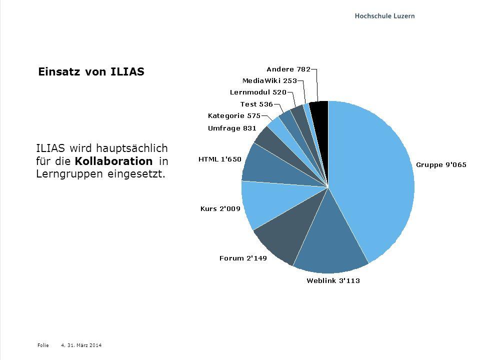 Folie4, 31. März 2014 ILIAS wird hauptsächlich für die Kollaboration in Lerngruppen eingesetzt. Einsatz von ILIAS