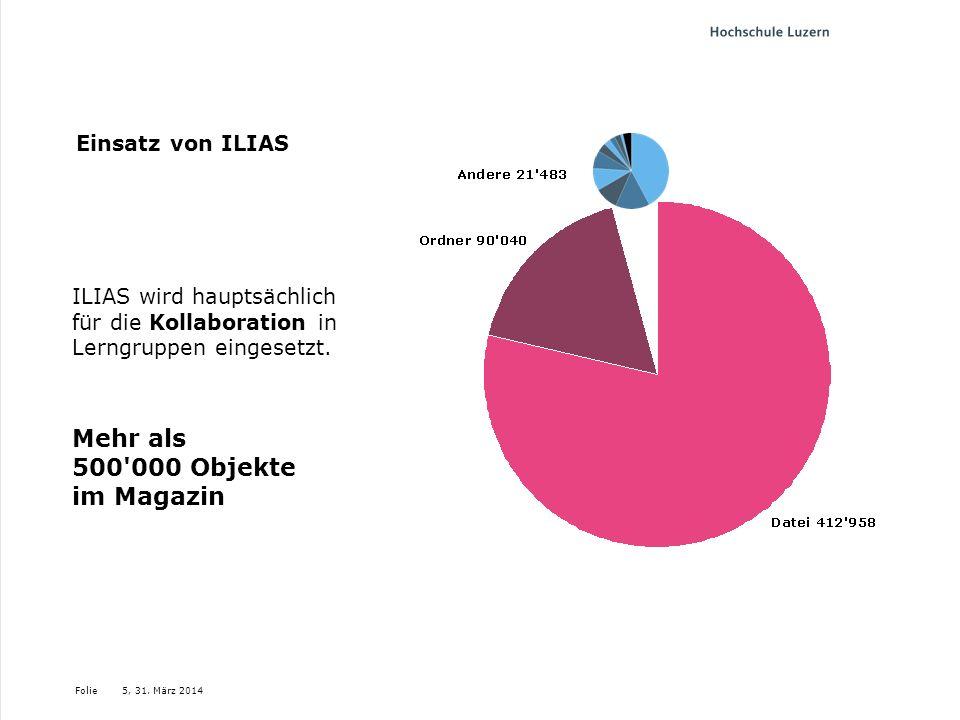 Folie5, 31. März 2014 Mehr als 500'000 Objekte im Magazin Einsatz von ILIAS ILIAS wird hauptsächlich für die Kollaboration in Lerngruppen eingesetzt.