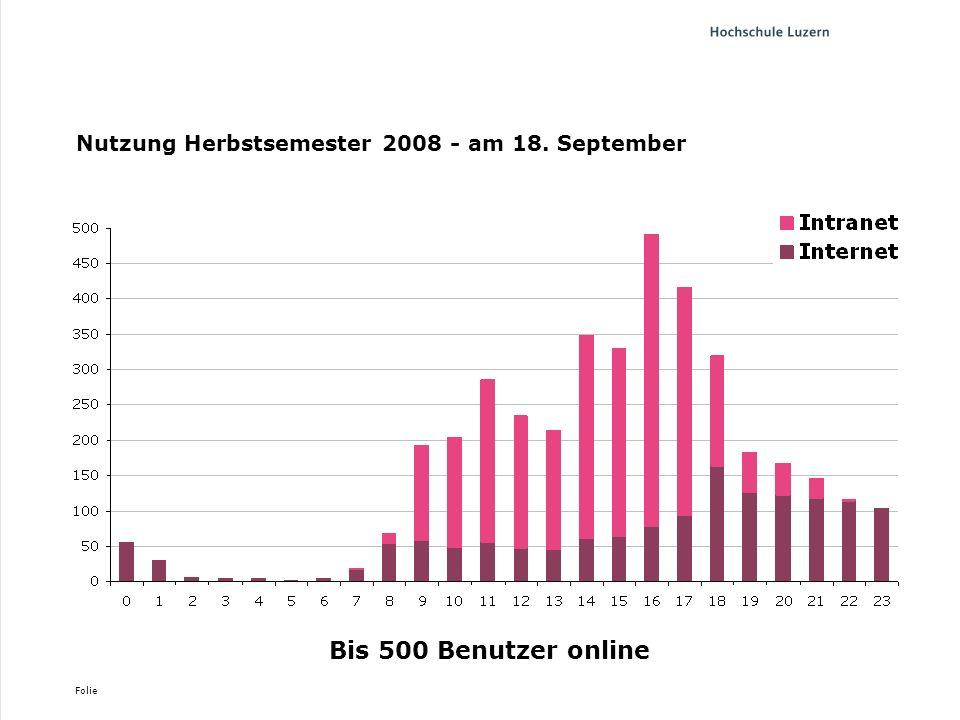 Folie Nutzung Herbstsemester 2008 - am 18. September Bis 500 Benutzer online