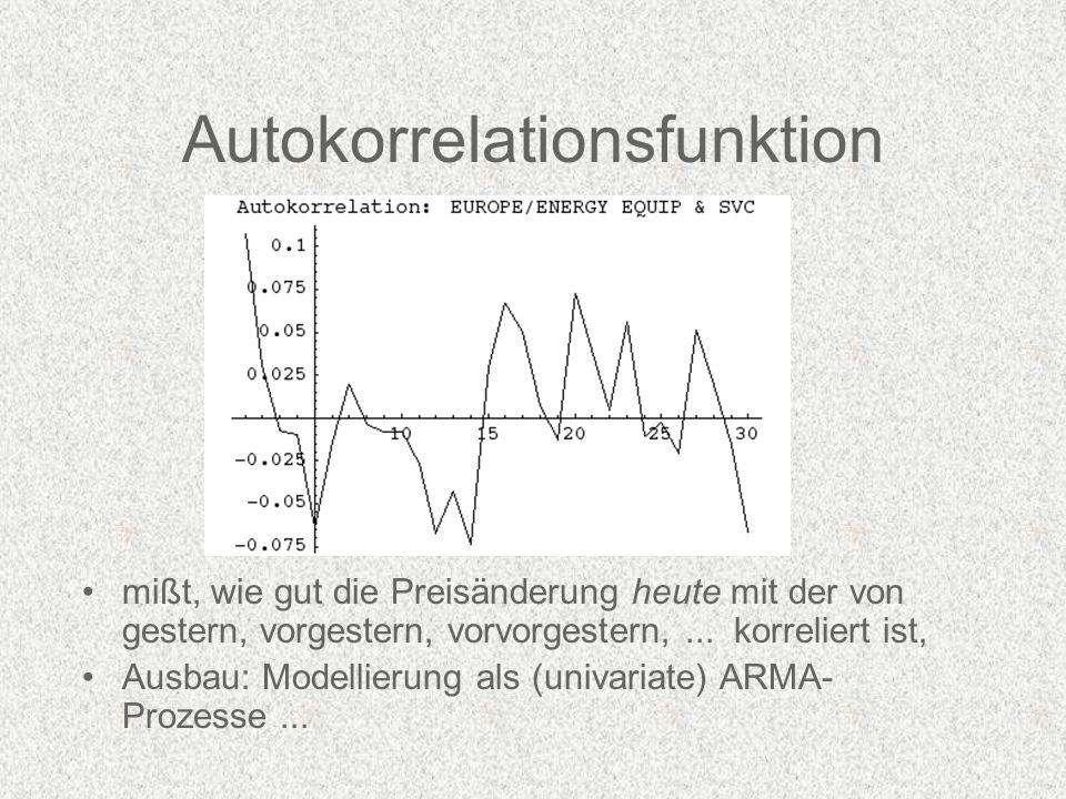 Autokorrelationsfunktion mißt, wie gut die Preisänderung heute mit der von gestern, vorgestern, vorvorgestern,...