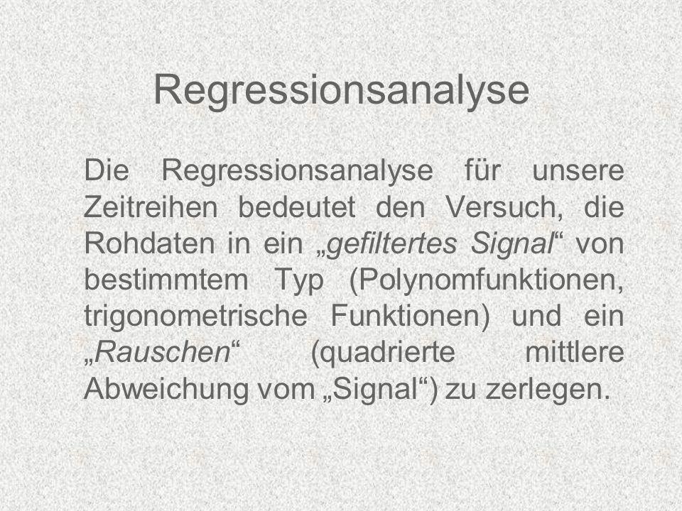 Regressionsanalyse Die Regressionsanalyse für unsere Zeitreihen bedeutet den Versuch, die Rohdaten in ein gefiltertes Signal von bestimmtem Typ (Polynomfunktionen, trigonometrische Funktionen) und einRauschen (quadrierte mittlere Abweichung vom Signal) zu zerlegen.