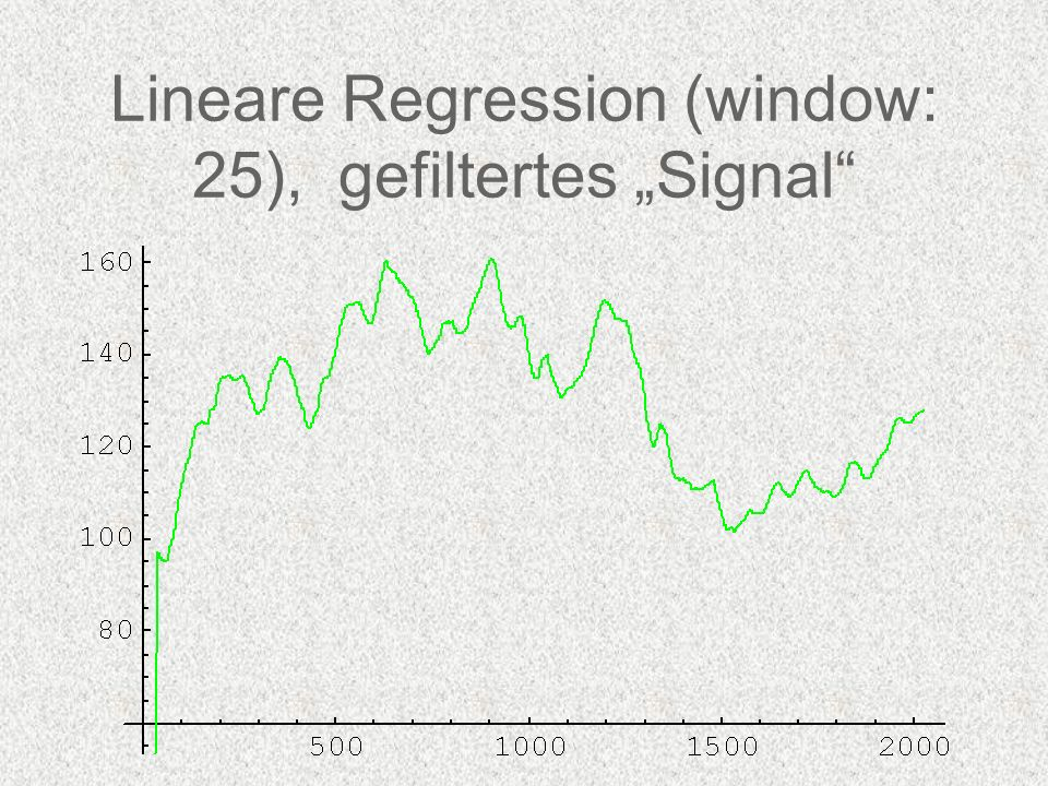 Lineare Regression (window: 25), gefiltertes Signal