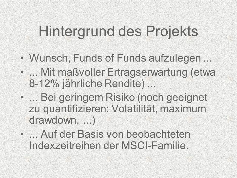 Hintergrund des Projekts Wunsch, Funds of Funds aufzulegen......