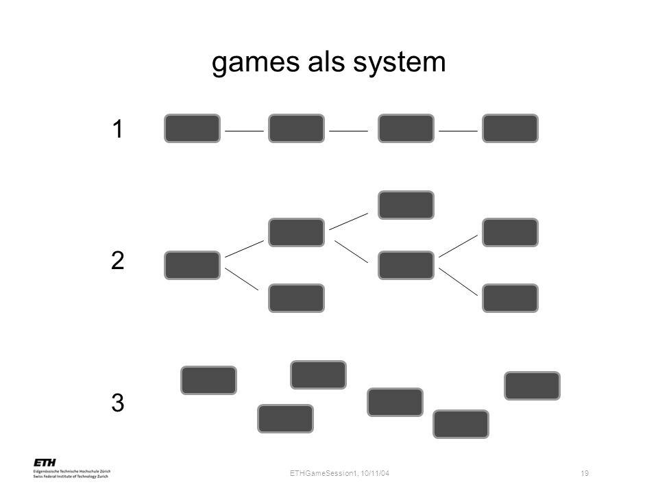 ETHGameSession1, 10/11/04 19 games als system 1 2 3