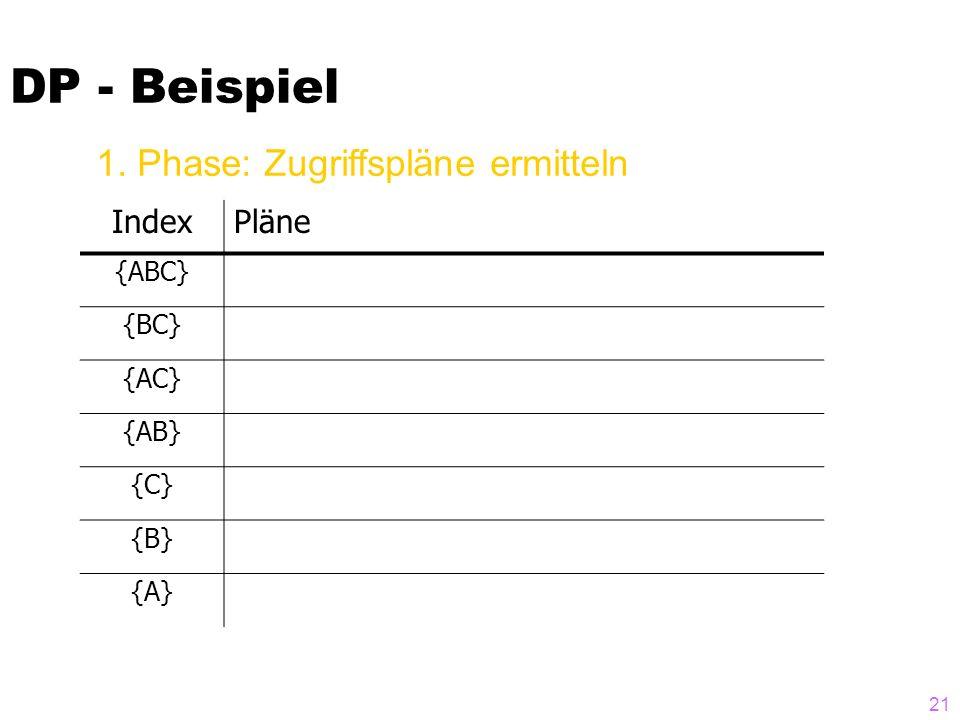 21 DP - Beispiel IndexPläne {ABC} {BC} {AC} {AB} {C} {B} {A} 1. Phase: Zugriffspläne ermitteln