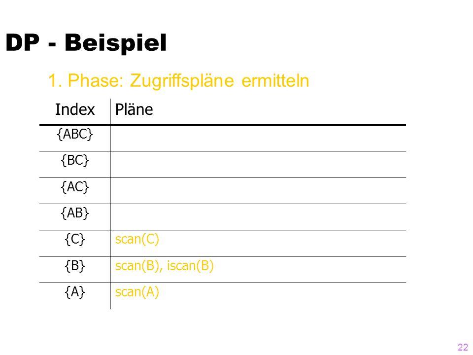 22 DP - Beispiel IndexPläne {ABC} {BC} {AC} {AB} {C}scan(C) {B}scan(B), iscan(B) {A}scan(A) 1.