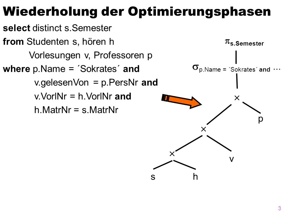 4 s h v p A s.MatrNr=h.MatrNr A p.PersNr=v.gelesenVon s.Semester p.Name = ´Sokrates´ A v.VorlNr=h.VorlNr