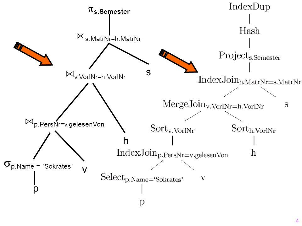 25 Enumeration Effiziente Enumeration [Vance 96] anstatt zunächst alle 2-elem, 3-elem,..., n-elem Pläne sequentiell zu enumerieren: effizientes Interleaving nur Pläne aus bereits berechneten Zeilen notwendig Beispiel: 1.