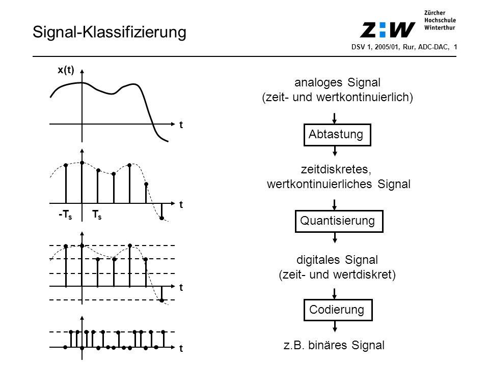Signal-Klassifizierung t x(t) t t t analoges Signal (zeit- und wertkontinuierlich) zeitdiskretes, wertkontinuierliches Signal digitales Signal (zeit-