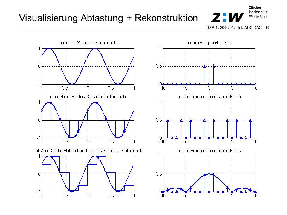 DSV 1, 2006/01, Hrt, ADC-DAC, 10 Visualisierung Abtastung + Rekonstruktion