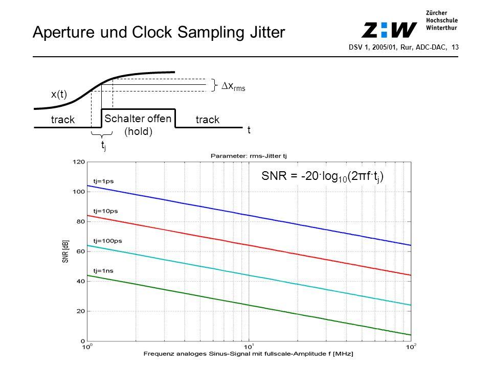 Aperture und Clock Sampling Jitter Schalter offen (hold) x(t) x rms t tjtj track SNR = -20·log 10 (2πf·t j ) DSV 1, 2005/01, Rur, ADC-DAC, 13