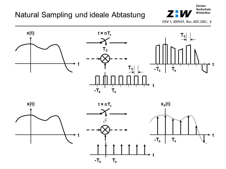 Natural Sampling und ideale Abtastung t x(t) t = nT s T0T0 t TsTs -T s T0T0 t TsTs T0T0 t x(t) t = nT s t t TsTs -T s TsTs x s (t) DSV 1, 2005/01, Rur