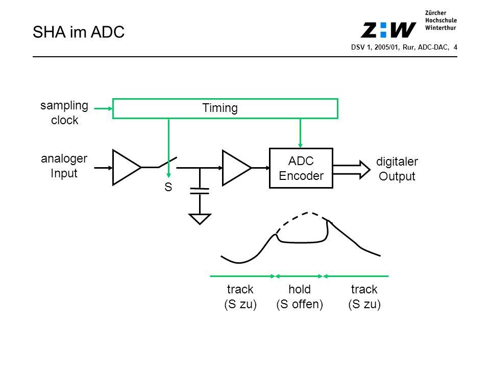 SHA im ADC ADC Encoder Timing sampling clock analoger Input digitaler Output track (S zu) S track (S zu) hold (S offen) DSV 1, 2005/01, Rur, ADC-DAC,