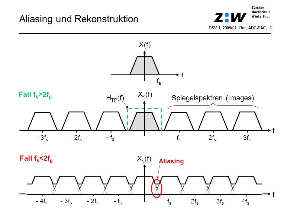 Aliasing und Rekonstruktion f X s (f) fsfs 2f s 3f s - f s - 2f s - 3f s Fall f s >2f g H TP (f) f X(f) fgfg f X s (f) fsfs - f s - 2f s - 3f s - 4f s