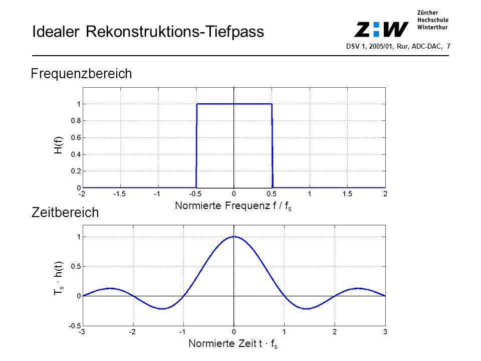 Idealer Rekonstruktions-Tiefpass Normierte Frequenz f / f s Normierte Zeit t · f s Frequenzbereich Zeitbereich H(f) T s · h(t) DSV 1, 2005/01, Rur, AD